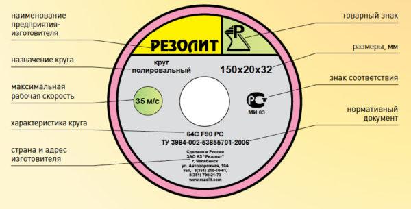 Круги шлифовальные и полировальные на синтетической связке (РС)